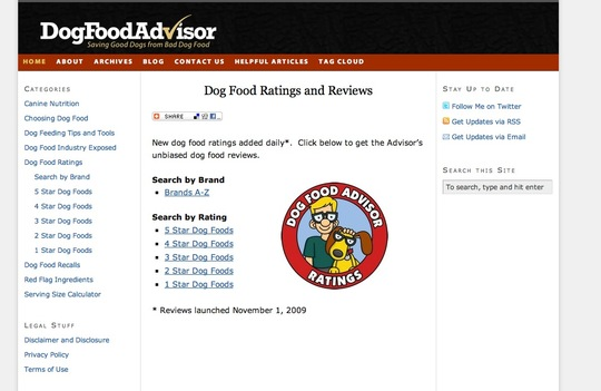 Post image for Dog Food Advisor